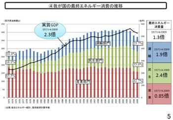 総合資源エネルギー調査会基本問題委員会(第1回会合)‐参考資料2抜粋p5.jpg